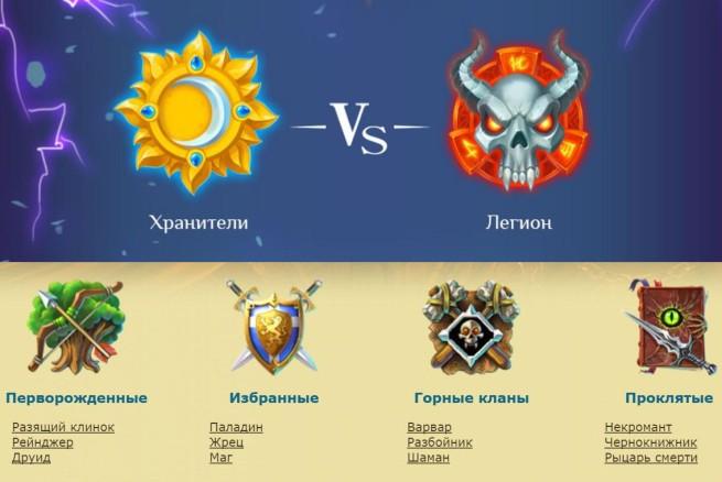 Символы Хранителей и Легиона.